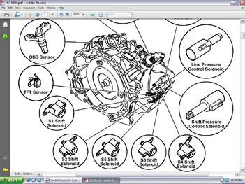 Ebs Plug Wiring Diagram further Wiring A 7 Pin Trailer Socket as well Pollack Rv Plug Wiring Diagram besides 6 Pin Vehicle Side Wiring Diagram further 7 Way Trailer Wiring Diagram Gm. on pollak wiring diagram