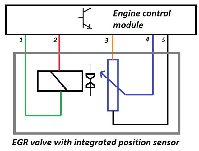 Techfocusdec on egr solenoid valve circuit diagram